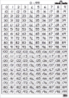 Desk Cards - Numbers 0-199 (8 x A4) Gr2  JK2330-Pa
